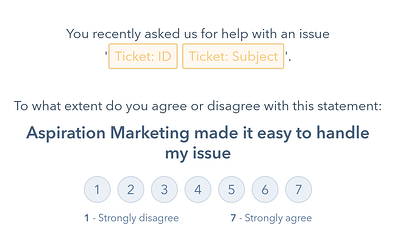 Customer Effort Score (CES)